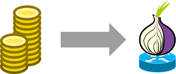 wait-logo.png